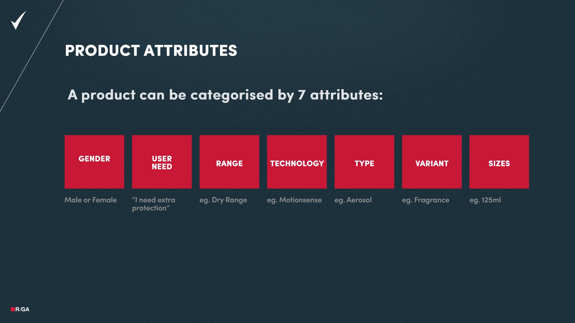 sure-product-categorisation-1