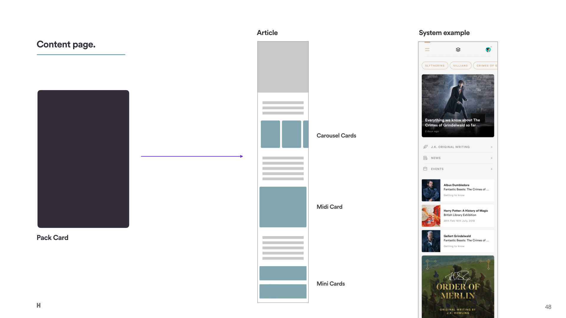 Content page modules